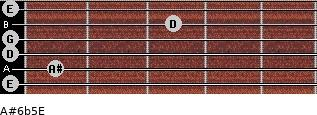 A#6b5/E for guitar on frets 0, 1, 0, 0, 3, 0