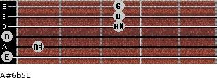 A#6b5/E for guitar on frets 0, 1, 0, 3, 3, 3