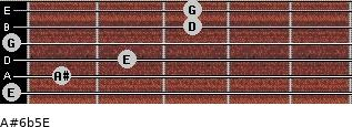 A#6b5/E for guitar on frets 0, 1, 2, 0, 3, 3