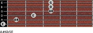 A#6b5/E for guitar on frets 0, 1, 2, 3, 3, 3