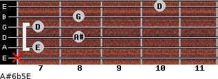 A#6b5/E for guitar on frets x, 7, 8, 7, 8, 10