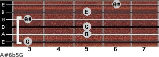 A#6b5/G for guitar on frets 3, 5, 5, 3, 5, 6