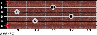 A#6b5/G for guitar on frets x, 10, 12, 9, 11, x