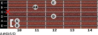 A#6b5/D for guitar on frets 10, 10, 12, x, 11, 12