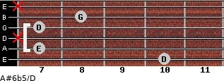 A#6b5/D for guitar on frets 10, 7, x, 7, 8, x