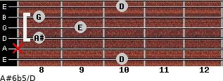 A#6b5/D for guitar on frets 10, x, 8, 9, 8, 10