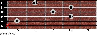 A#6b5/D for guitar on frets x, 5, 8, 7, 8, 6