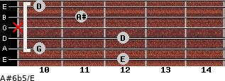 A#6b5/E for guitar on frets 12, 10, 12, x, 11, 10