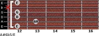 A#6b5/E for guitar on frets 12, 13, 12, 12, x, 12