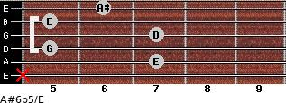 A#6b5/E for guitar on frets x, 7, 5, 7, 5, 6
