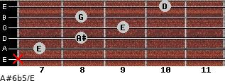 A#6b5/E for guitar on frets x, 7, 8, 9, 8, 10