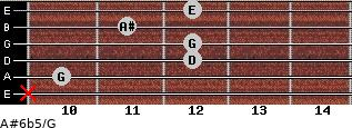 A#6b5/G for guitar on frets x, 10, 12, 12, 11, 12