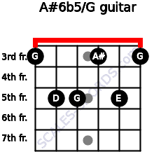 A#6b5/G for guitar on frets 3, 5, 5, 3, 5, 3