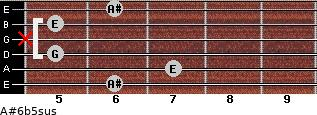 A#6b5sus for guitar on frets 6, 7, 5, x, 5, 6