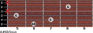 A#6b5sus for guitar on frets 6, 7, 5, x, 8, x