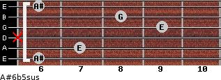 A#6b5sus for guitar on frets 6, 7, x, 9, 8, 6