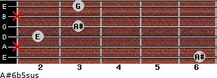 A#6b5sus for guitar on frets 6, x, 2, 3, x, 3