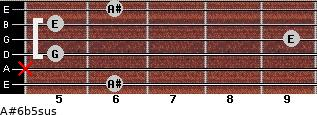 A#6b5sus for guitar on frets 6, x, 5, 9, 5, 6