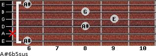 A#6b5sus for guitar on frets 6, x, 8, 9, 8, 6