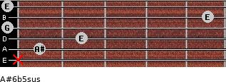 A#6b5sus for guitar on frets x, 1, 2, 0, 5, 0
