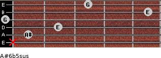 A#6b5sus for guitar on frets x, 1, 2, 0, 5, 3