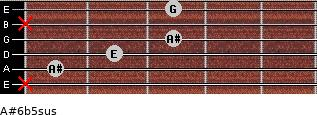 A#6b5sus for guitar on frets x, 1, 2, 3, x, 3