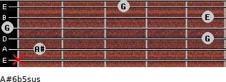 A#6b5sus for guitar on frets x, 1, 5, 0, 5, 3