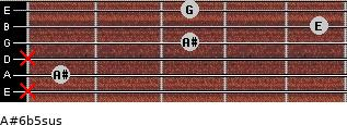 A#6b5sus for guitar on frets x, 1, x, 3, 5, 3