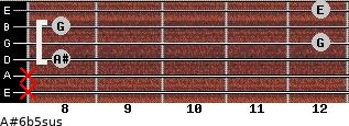 A#6b5sus for guitar on frets x, x, 8, 12, 8, 12