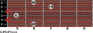 A#6#5sus for guitar on frets 6, x, 5, x, 7, 6