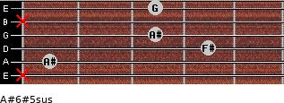 A#6#5sus for guitar on frets x, 1, 4, 3, x, 3