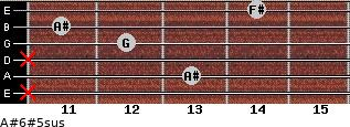 A#6#5sus for guitar on frets x, 13, x, 12, 11, 14