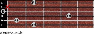 A#6#5sus/Gb for guitar on frets 2, 1, 4, 0, x, 2