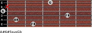 A#6#5sus/Gb for guitar on frets 2, 1, 4, 0, x, 3