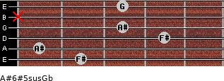 A#6#5sus/Gb for guitar on frets 2, 1, 4, 3, x, 3