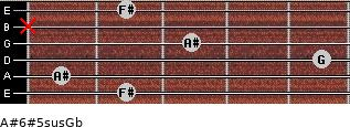 A#6#5sus/Gb for guitar on frets 2, 1, 5, 3, x, 2
