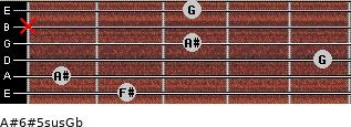 A#6#5sus/Gb for guitar on frets 2, 1, 5, 3, x, 3
