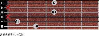 A#6#5sus/Gb for guitar on frets 2, 1, x, 3, x, 3