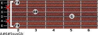 A#6#5sus/Gb for guitar on frets 2, x, 5, 3, x, 2