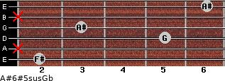 A#6#5sus/Gb for guitar on frets 2, x, 5, 3, x, 6