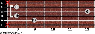 A#6#5sus/Gb for guitar on frets x, 9, 8, 12, 8, x
