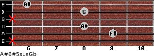 A#6#5sus/Gb for guitar on frets x, 9, 8, x, 8, 6