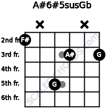A#6#5sus/Gb for guitar on frets 2, x, 5, 3, x, 3