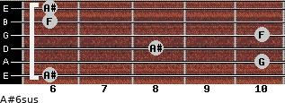 A#6sus for guitar on frets 6, 10, 8, 10, 6, 6