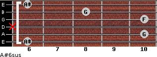 A#6sus for guitar on frets 6, 10, x, 10, 8, 6