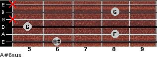 A#6sus for guitar on frets 6, 8, 5, x, 8, x