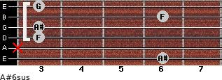 A#6sus for guitar on frets 6, x, 3, 3, 6, 3