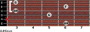 A#6sus for guitar on frets 6, x, 5, 3, 6, 3