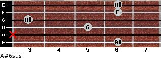 A#6sus for guitar on frets 6, x, 5, 3, 6, 6