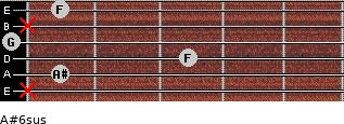 A#6sus for guitar on frets x, 1, 3, 0, x, 1